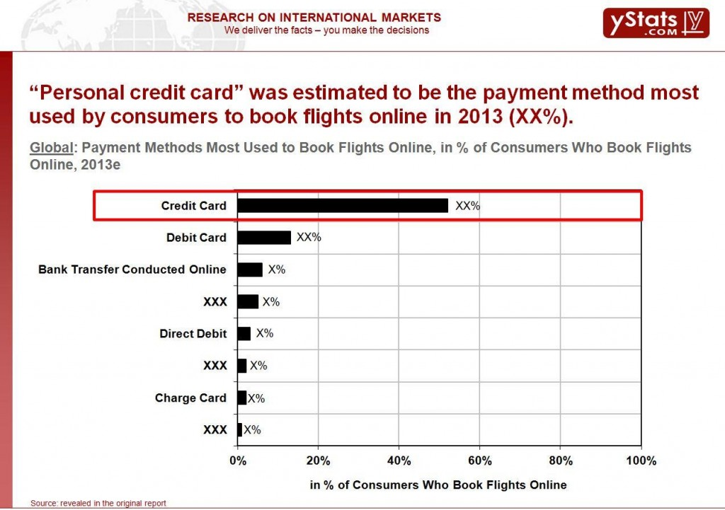 payment methods most used to book flights online