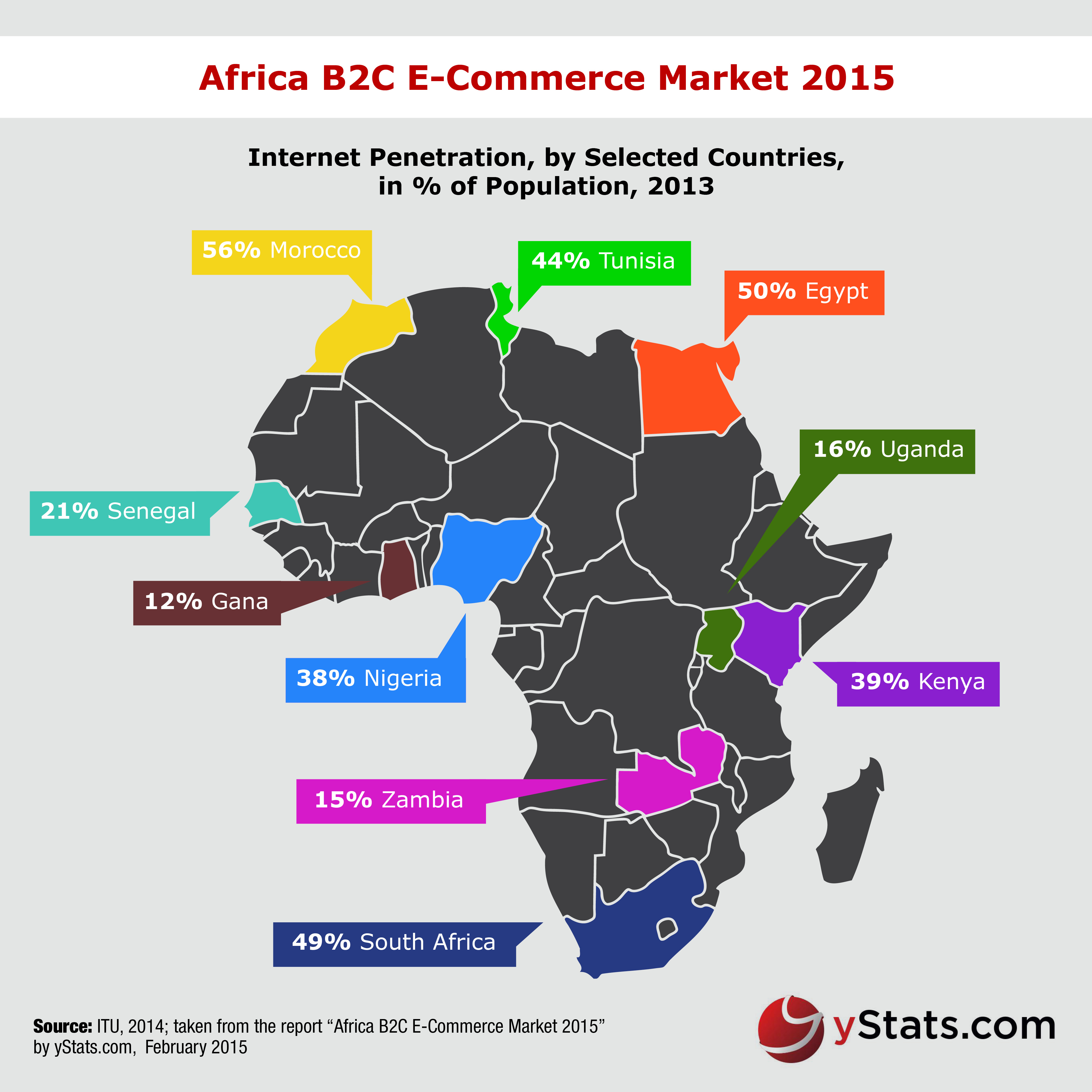 E Commerce Site Map: YStats.com Infographic Africa B2C E-Commerce Market 2015