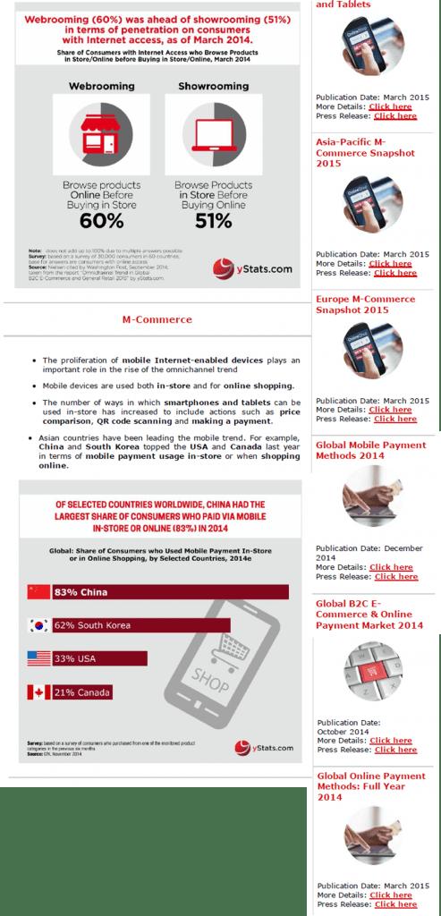 yStats.com Newsletter Rise Omnichannel Mobile B2C E-Commerce General Retail Infographics, omnichannel, mobile, b2c e-commerce market, general retail, global m-commerce, global omnichannel, global omnichannel trend 2014, M-Commerce, omnichannel, Omnichannel Trend in Global B2C E-Commerce and General Retail, newsletter, 2015