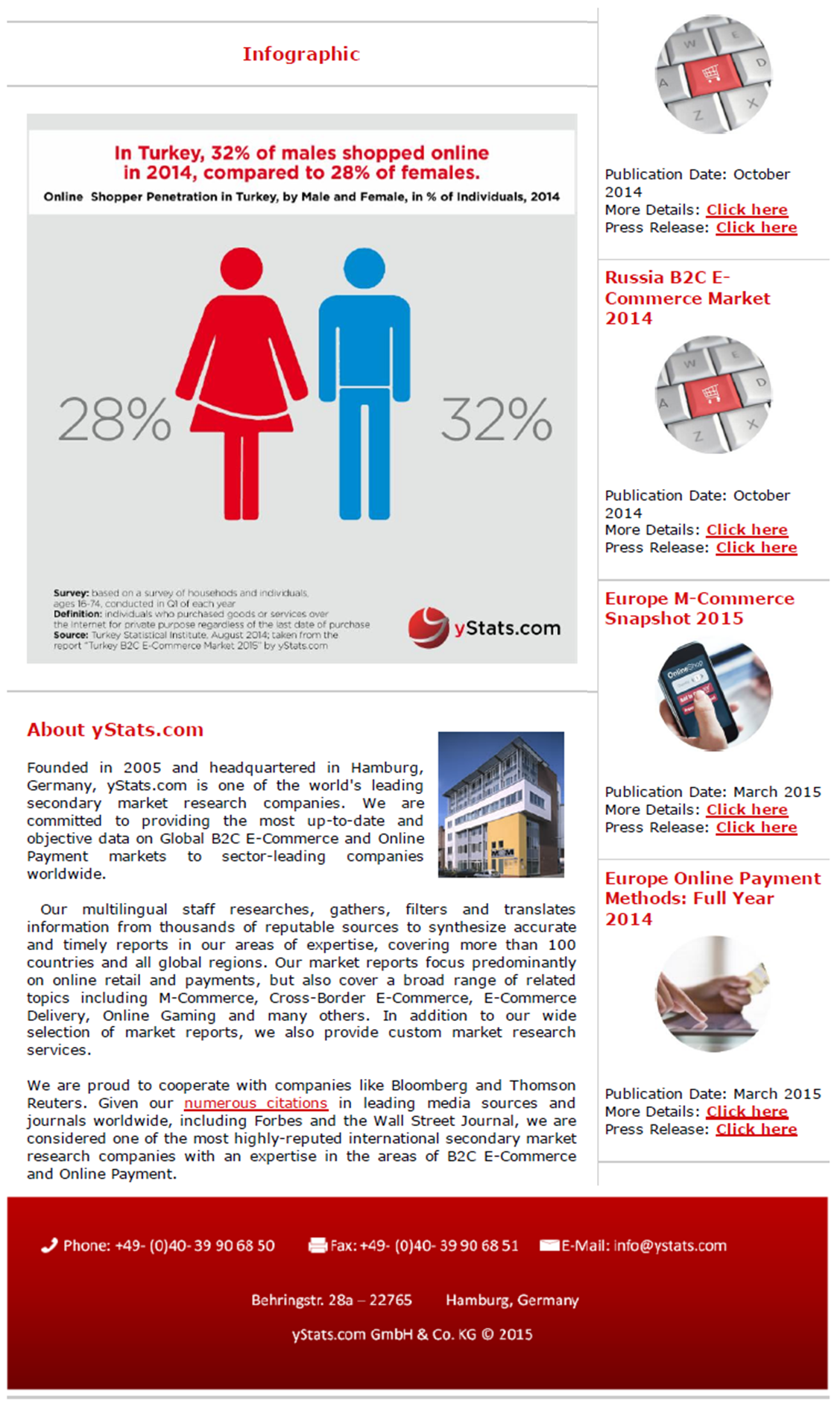 Turkey Infographic 2