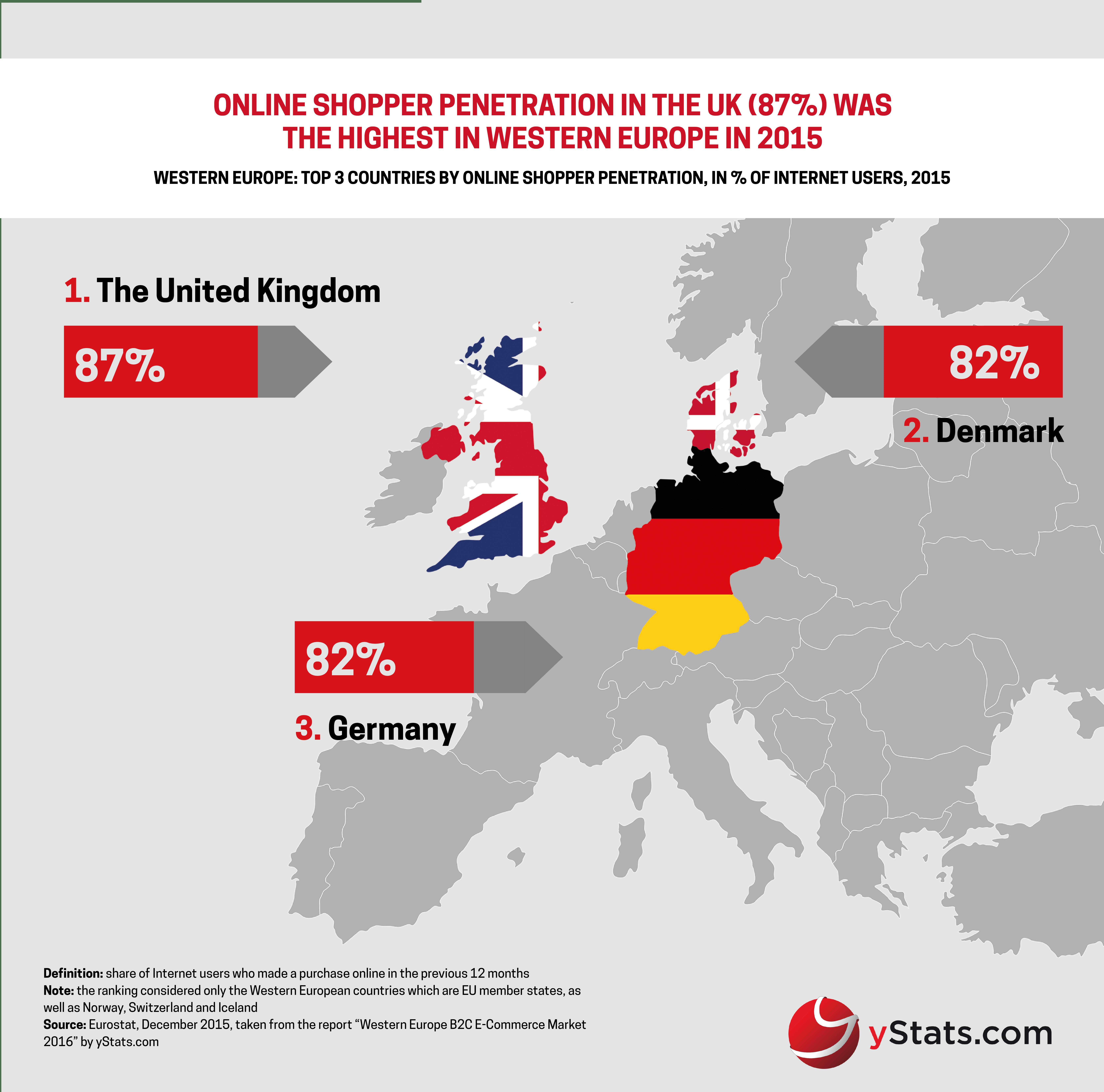 E Commerce Site Map: YStats.com Infographic Western Europe B2C E-Commerce Market 2016