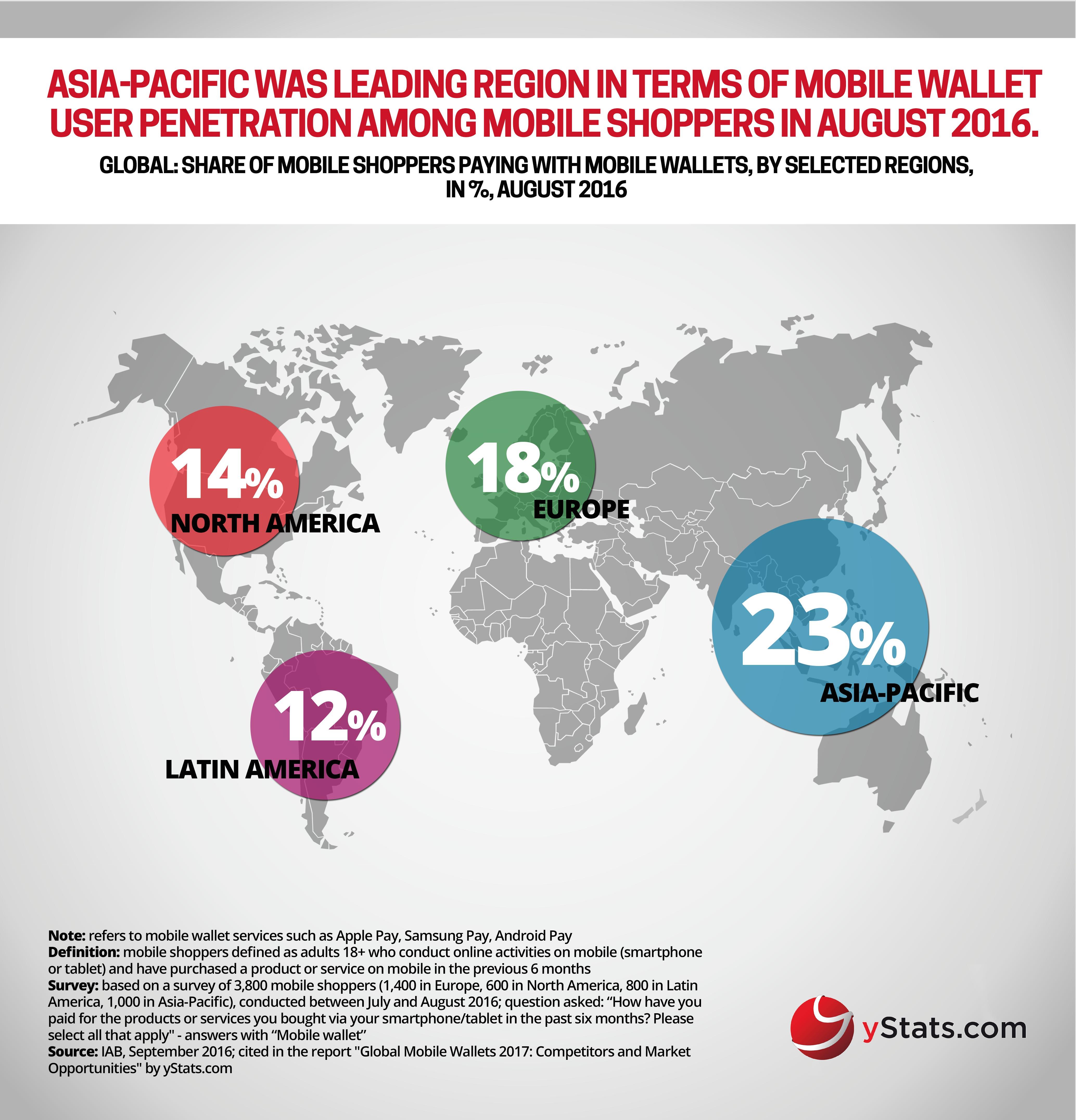 global-wallets