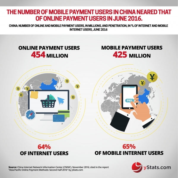 Infographic_APAC payment