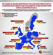 cross-border online shoppers penetration