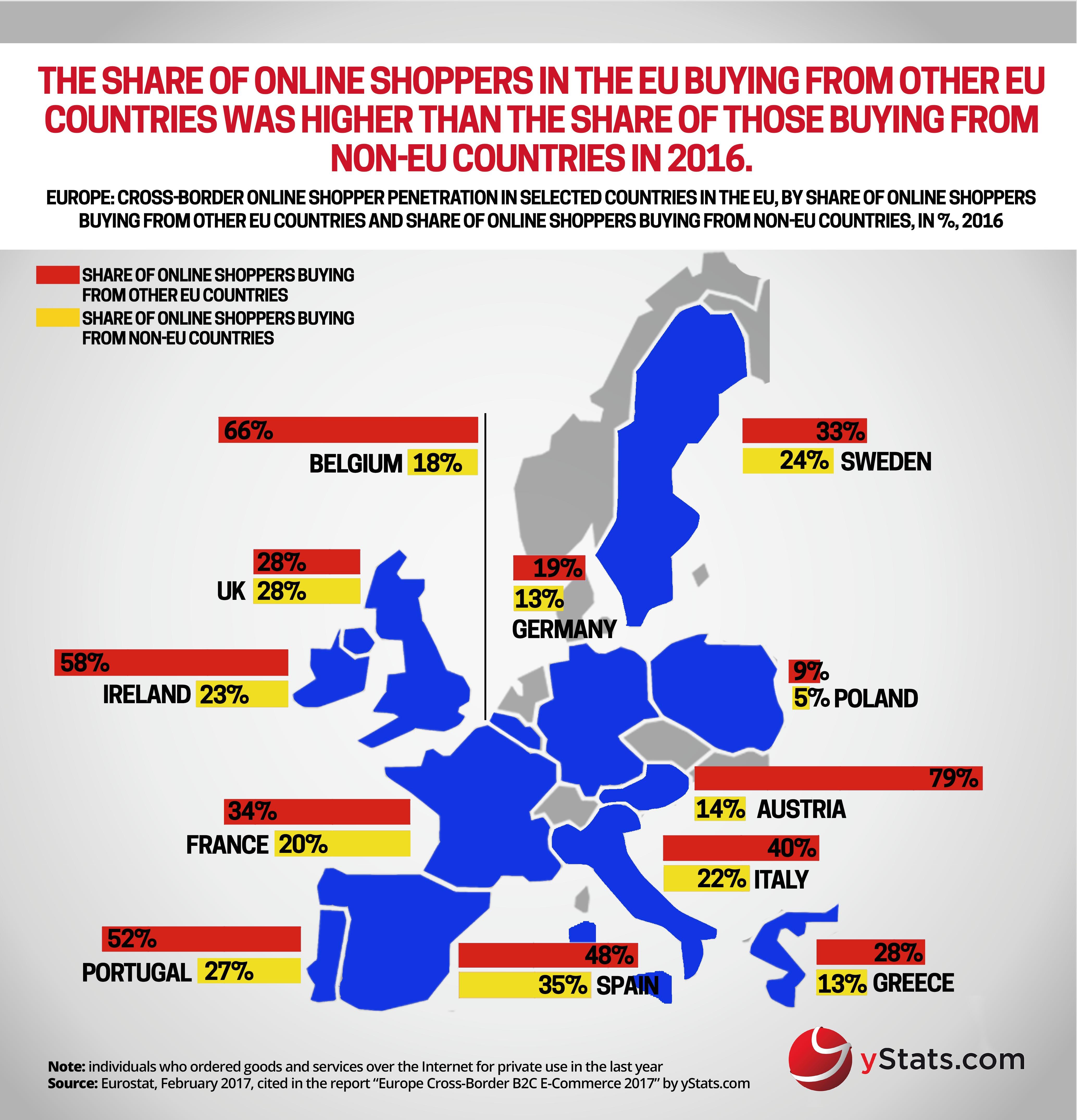europe-cross-border_final
