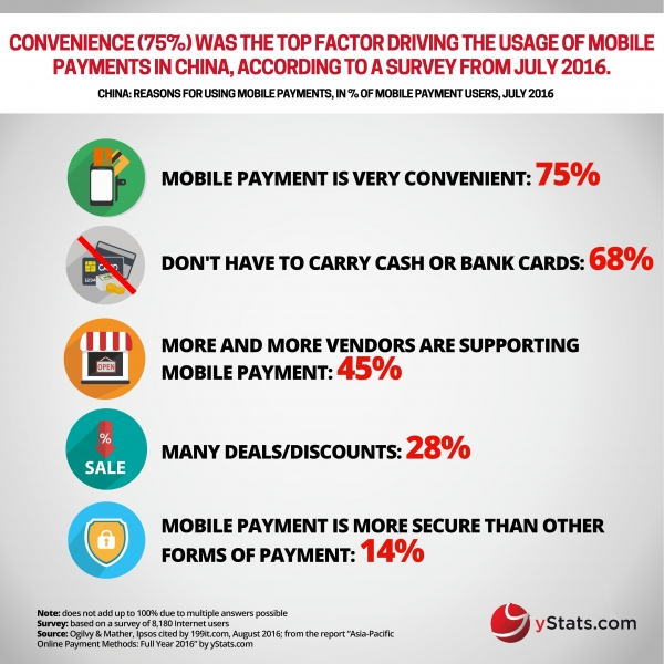 apac-payment-fy16