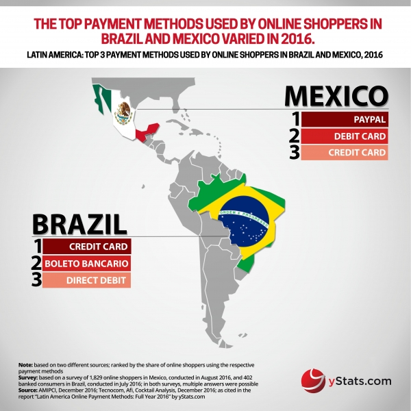 latam-payment-fy16